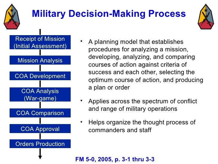 Planning and Decision Making