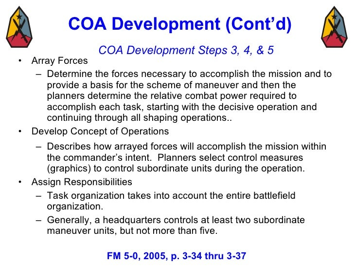 Course-of-action development and analysis.