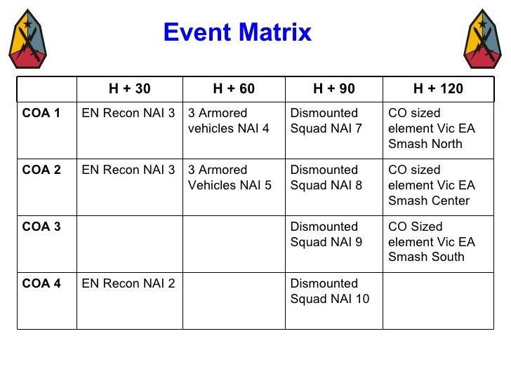 event matrix dismounted
