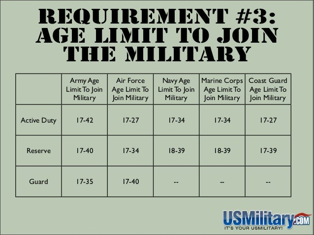 Are You Ready For Military Entrance Requirements?