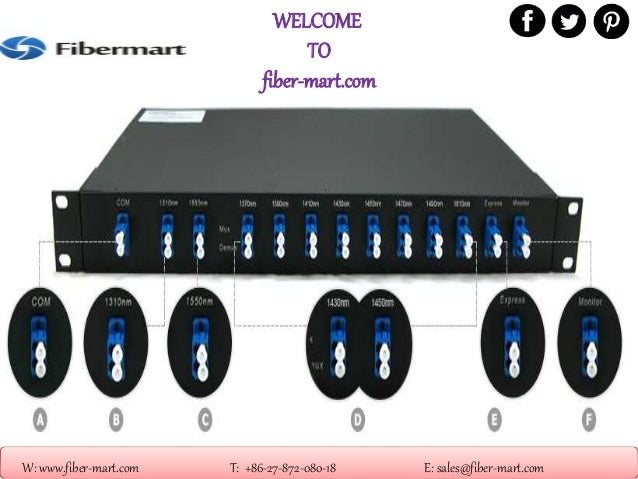 WELCOME TO fiber-mart.com W: www.fiber-mart.com T: +86-27-872-080-18 E: sales@fiber-mart.com