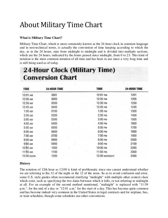 Military Time Chart Overview
