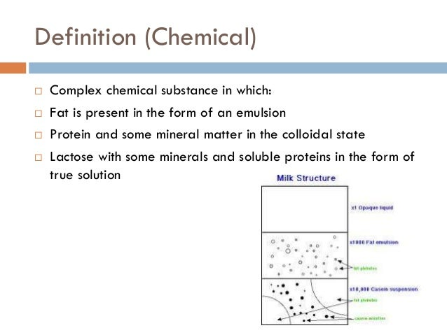 Chemical definition is - of, relating to, used in, or produced by chemistry or the phenomena of chemistry. How to use chemical in a sentence.
