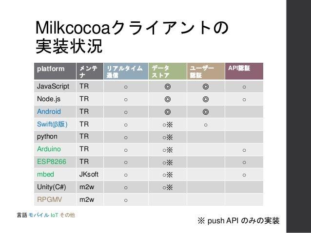 Milkcocoa のsdkを作る話