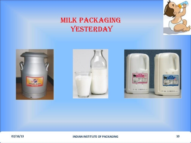 milk packaging yesterday today tomorrrow