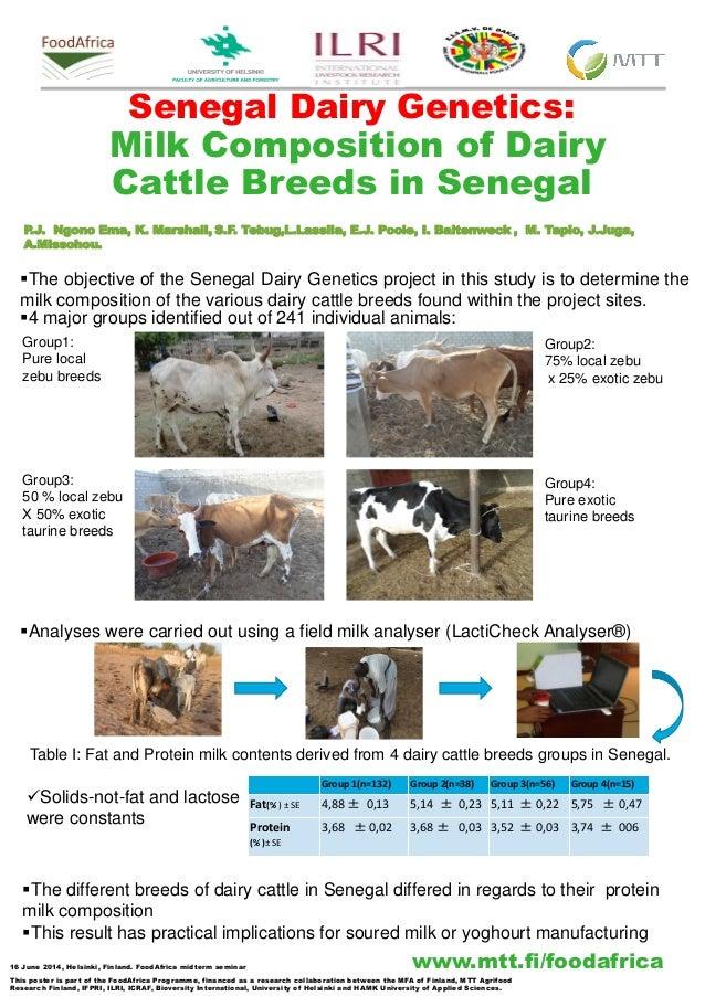 www.mtt.fi/foodafrica Senegal Dairy Genetics: Milk Composition of Dairy Cattle Breeds in Senegal The objective of the Sen...