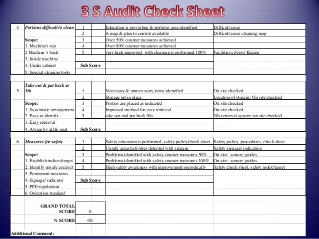 5s Audit Template. 5s auditing sheet. 5s a key strategy and tool ...