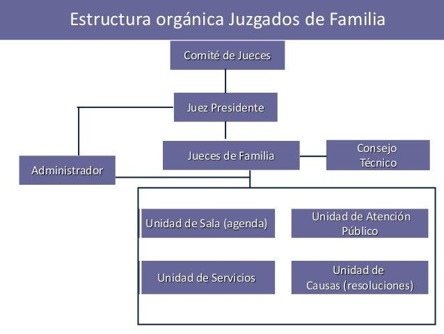 Millán Andrea 2014 Clase Sobre Consejo Técnico Curso De