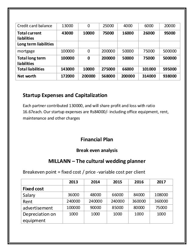 How Much Does A Wedding Planner Cost.Millann The Cultural Wedding Planners