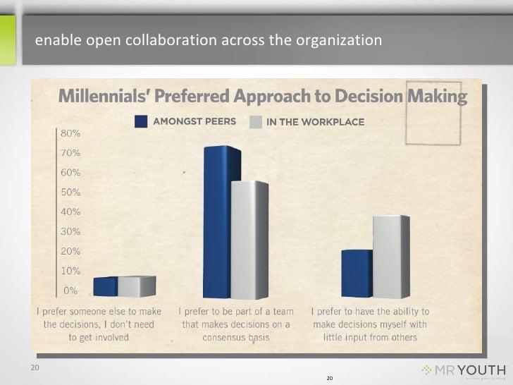 peer-to-peer drives influence<br />18<br />