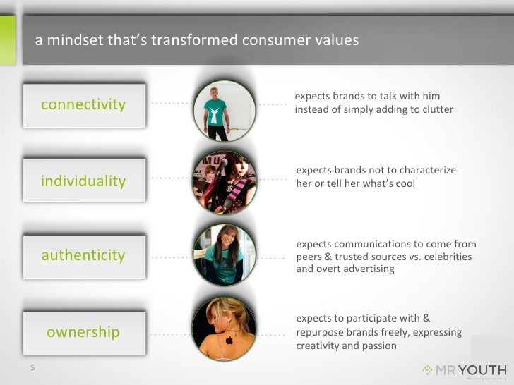 5<br />a mindset that's transformed consumer values <br />expects brands to talk with him instead of simply adding to clut...