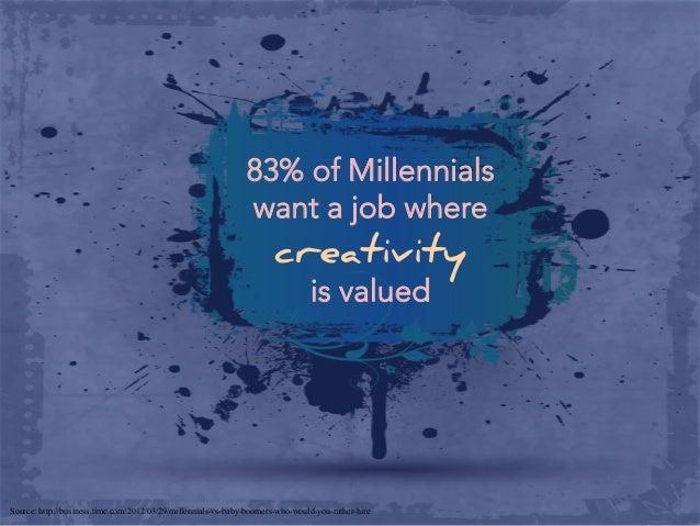 83% of Millennials want a job where creativity is valued Source: http://business.time.com/2012/03/29/millennials-vs-baby-b...