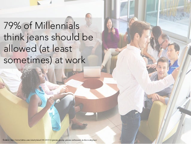 79% of Millennials think jeans should be allowed (at least sometimes) at work Source: http://www.forbes.com/sites/tykiisel...