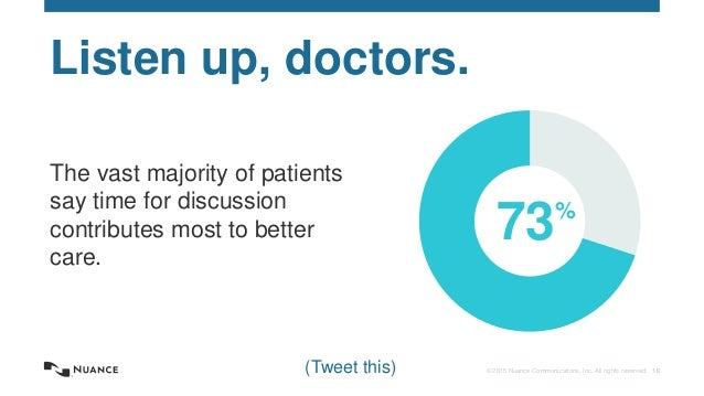 © 2015 Nuance Communications, Inc. All rights reserved. 10 Listen up, doctors. The vast majority of patients say time for ...