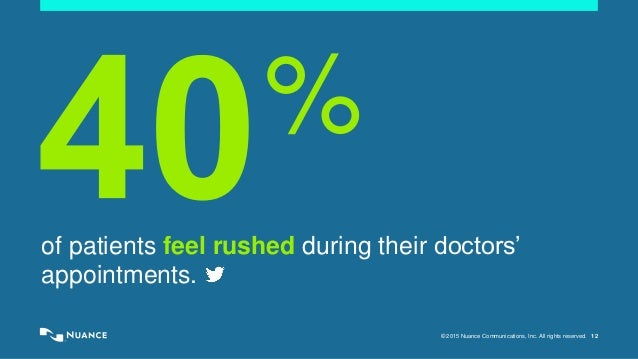 © 2015 Nuance Communications, Inc. All rights reserved. 12 % of patients feel rushed during their doctors' appointments.
