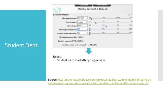 house hold budgets