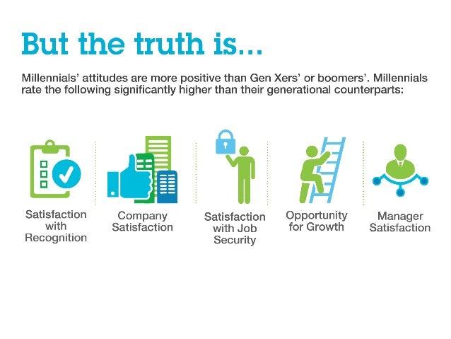 The truth about millennials Slide 3