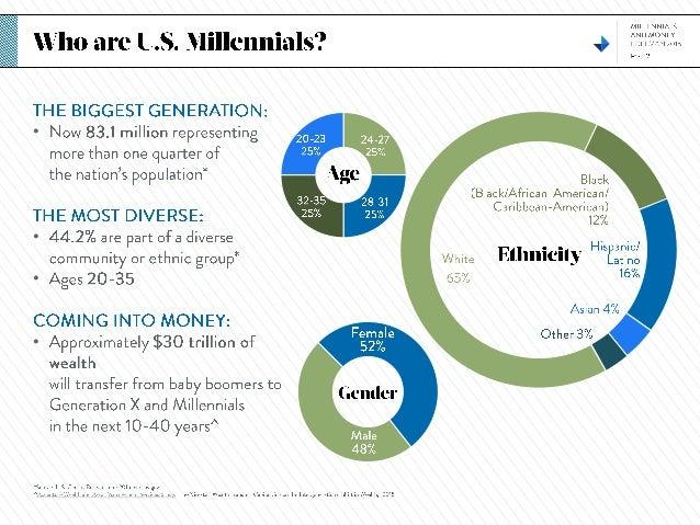 Millennials & Money: One Generation, Many Goals & Values Slide 2