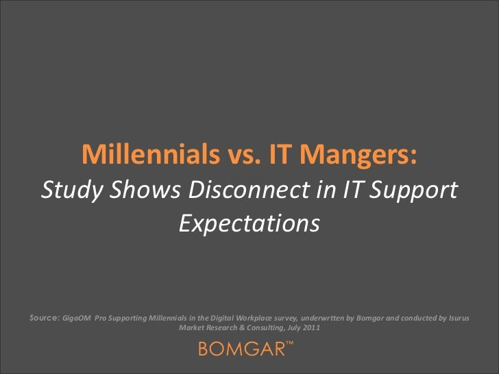Millennials vs. IT Mangers: Study Shows Disconnect in IT Support Expectations<br />Source: GigaOM  Pro Supporting Millenni...