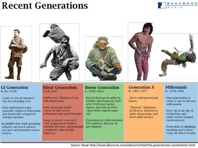 Who Are The Millennials? Slide 2