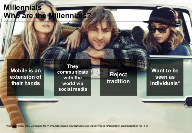 Who are the Millennials?