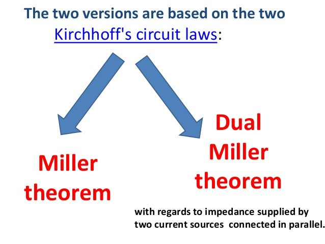 MILLERS THEOREM AND ITS DUAL PDF DOWNLOAD