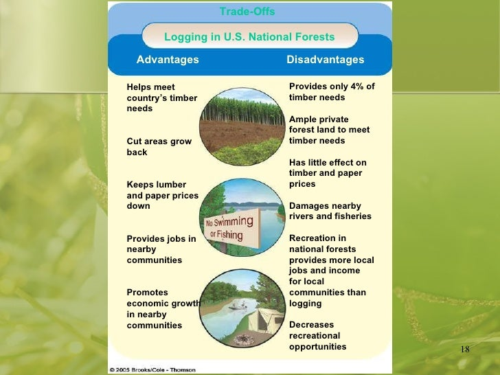 disadvantages of cutting down trees What are three disadvantages of making and using plastic a) it pollutes the land and water b) it requires cutting down trees for raw materials.