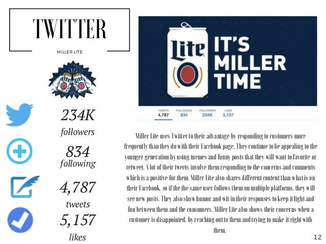 Its miller time for america sweepstakes