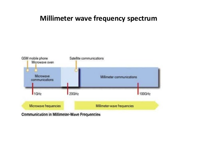 Millimeter wave mobile communication for 5G cellular.