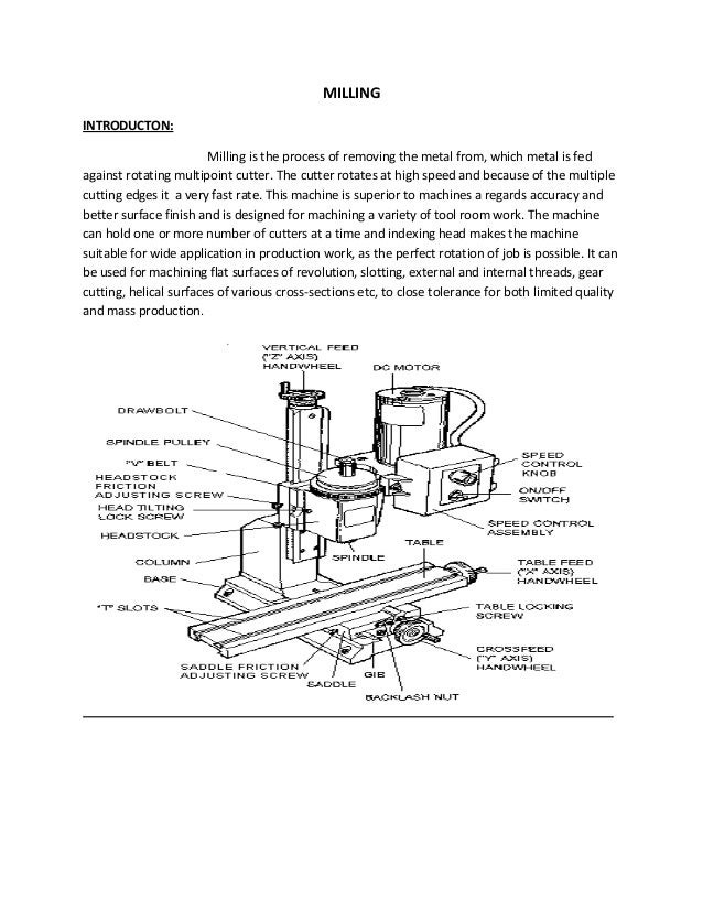 MILLING INTRODUCTON: Milling is the process of removing the metal from, which metal is fed against rotating multipoint cut...