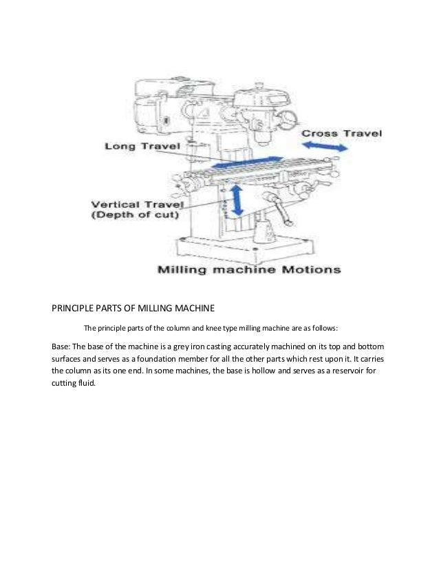 PRINCIPLE PARTS OF MILLING MACHINE The principle parts of the column and knee type milling machine are as follows: Base: T...