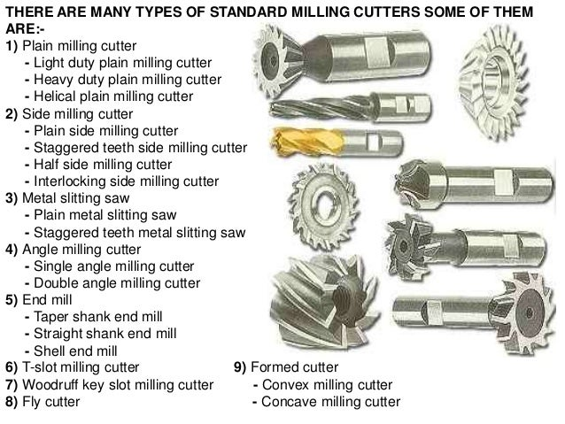 milling machine bit types
