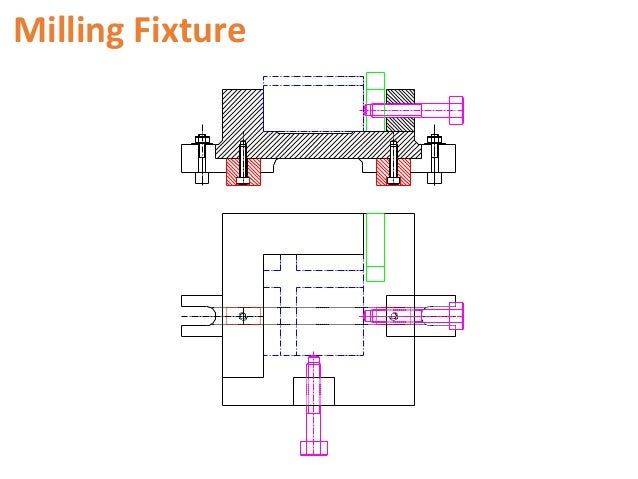 milling fixture design ppt