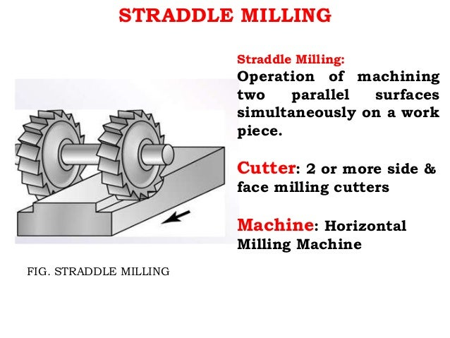 Milling Machine Types Operations Etc From L Narayanan M