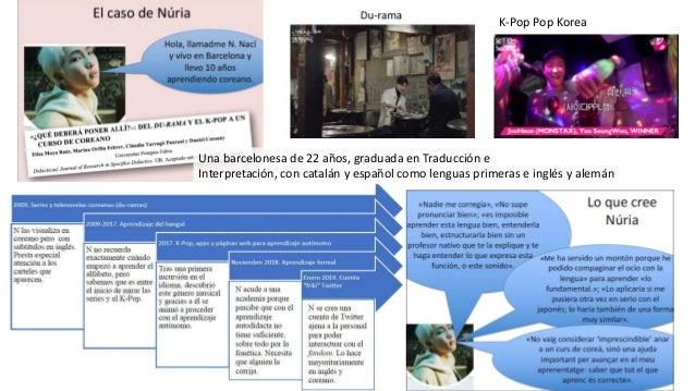 K-Pop Pop Korea Una barcelonesa de 22 años, graduada en Traducción e Interpretación, con catalán y español como lenguas pr...