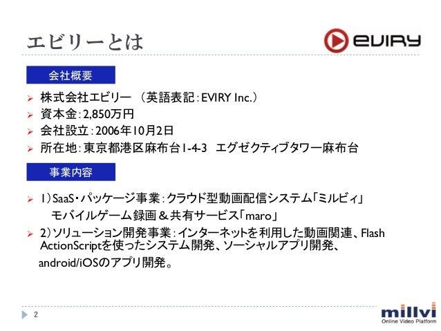 【株式会社エビリー】動画配信を用いた4つのマーケティング活用方法 Slide 2
