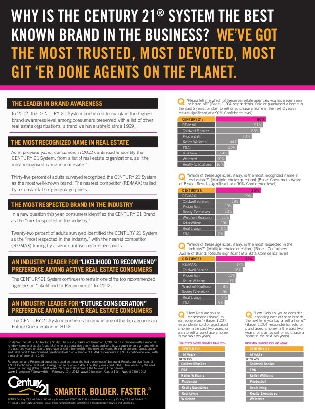 WHY IS THE CENTURY 21® SYSTEM THE BEST      KNOWN BRAND IN THE BUSINESS? WE'VE GOT      THE MOST TRUSTED, MOST DEVOTED, MO...