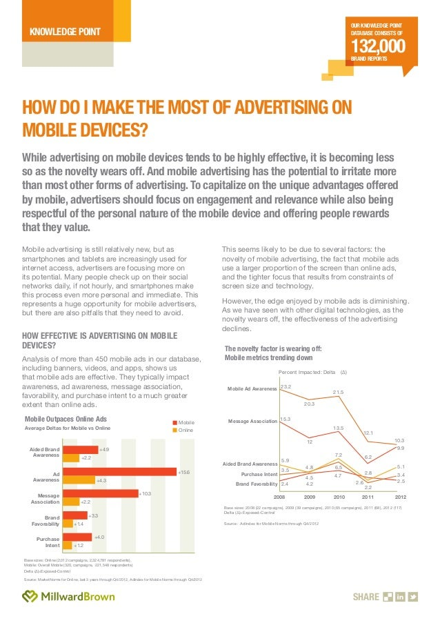 SHARE KNOWLEDGE POINT Mobile advertising is still relatively new, but as smartphones and tablets are increasingly used for...