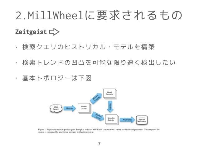 MillWheel Fault-Tolerant Stream Processing at Internet Scaleの意訳