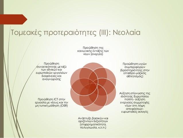 Αντικειμενική Αξιολόγηση  Συνάφεια (30 μόρια)  Ποιότητα σχεδιασμού & εφαρμογής (20 μόρια)  Ποιότητα ομάδας & συνεργασία...