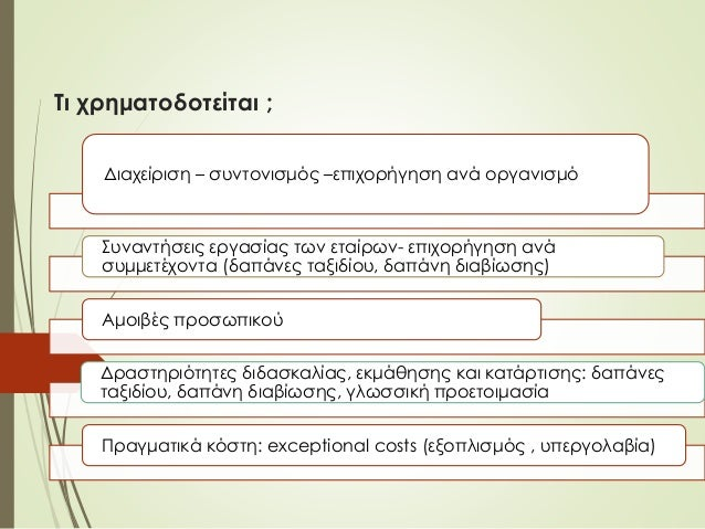 Milopoulos ( Ευρωπαικά προγράμματα)