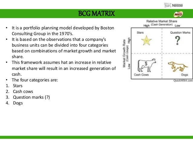 examples bcg matrix of proton holding Examples of drugs include: busulphan  acts as a proton donor or acceptor and has high potential reactivity and  attenuated strain is bacille calmette-guerin.