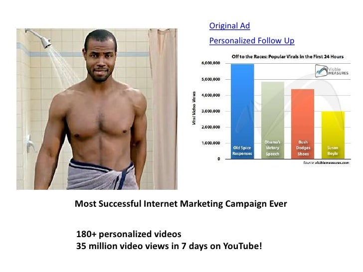 Original Ad<br />Personalized Follow Up<br />Most Successful Internet Marketing Campaign Ever<br />180+ personalized video...