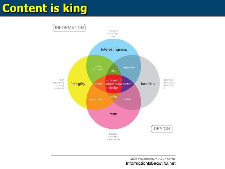 Content is king<br />