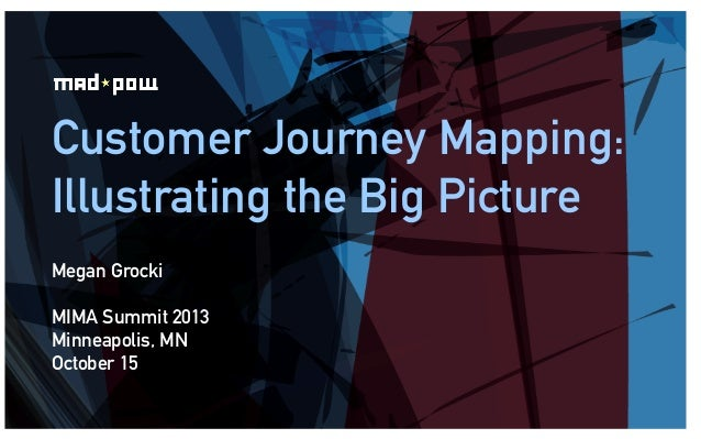 Customer Journey Mapping: Illustrating the Big Picture Megan Grocki MIMA Summit 2013 Minneapolis, MN October 15