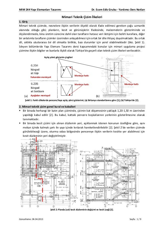 Mimarı Teknik çizim Ilkeleri Dr Ecem Edis