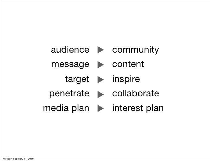 audience    community                                message     content                                   target   inspir...