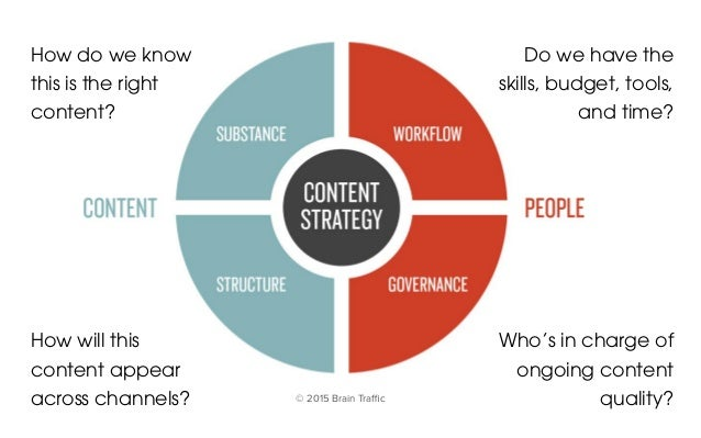 content-strategy-2015-marketing-mobile-and-the-enterprise-77-638