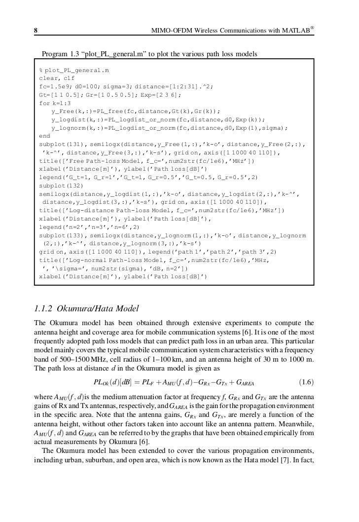 Mimo Matlab Code Pdf
