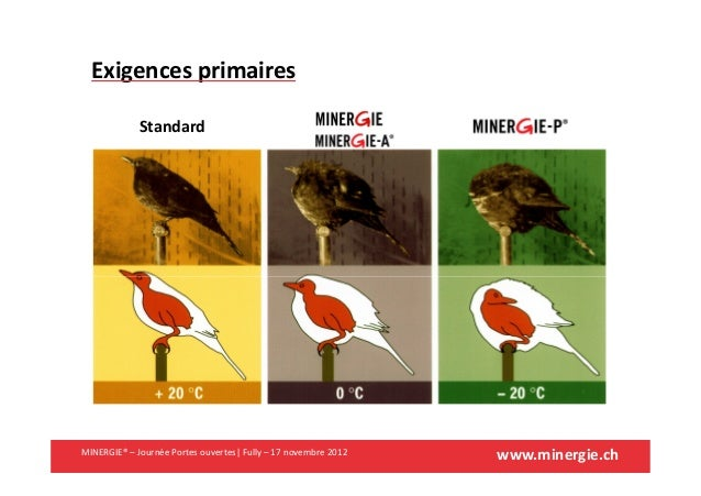 www.minergie.chMINERGIE® – Journée Portes ouvertes| Fully – 17 novembre 2012Exigences primairesStandard
